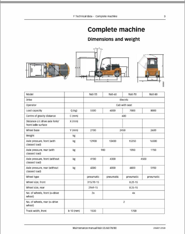 Still Electric Fork Truck R60-55, R60-60, R60-70, R60-80 Workshop Repair Manual