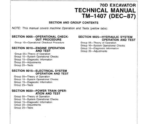 John Deere 70D Excavator Service Manual TM-1407 & TM-1408