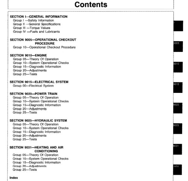 John Deere 344E, 444E Loader Service Manual TM-1421 & TM-1422