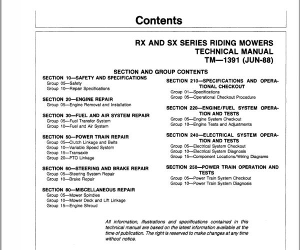 John Deere RX63, RX73, SX75, RX95, SX95 Mowers Service Manual TM-1391