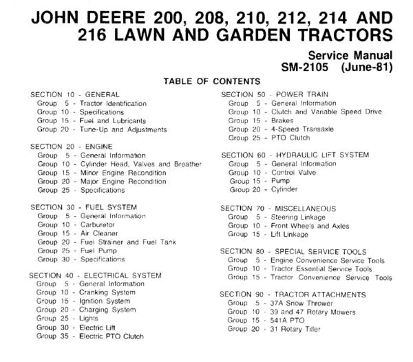 John Deere 200, 208, 210, 214, 216 Lawn and Garden Manual SM-2105