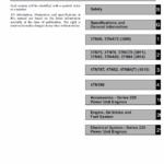 John Deere 220 Diesel Engines Service Manual CTM3
