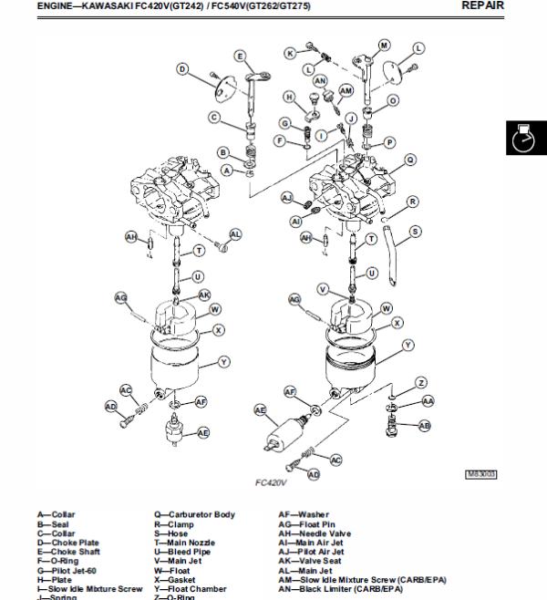John Deere GT242, GT262, GT275 Lawn and Garden Tractors TM-1582