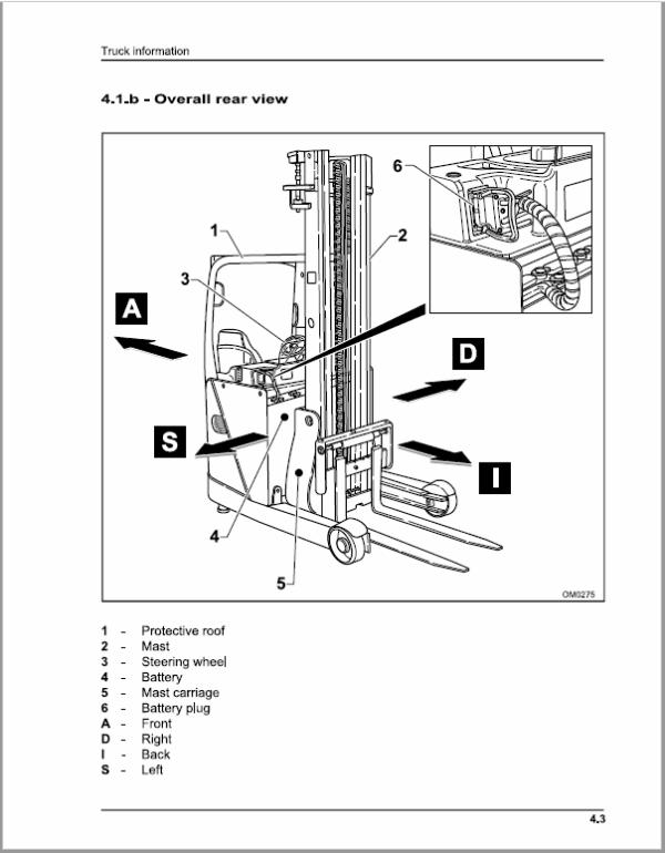 OM PIMESPO Thesi Series 4519 Reach Trucks Workshop Repair Manual