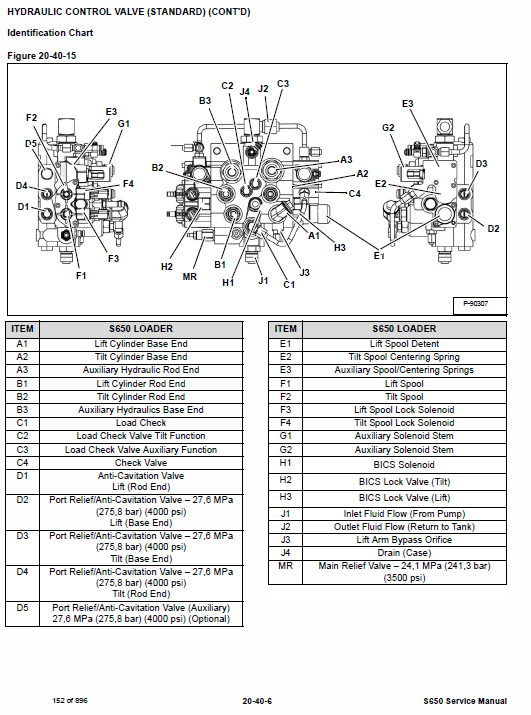Bobcat S650 Skid-Steer Loader Service Manual