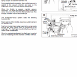 Bobcat 742B and 743B Skid-Steer Loader Service Manual