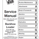 JCB 3CX, 4CX, 214, 215, 217 & Variants Backhoe Loader Service Manual