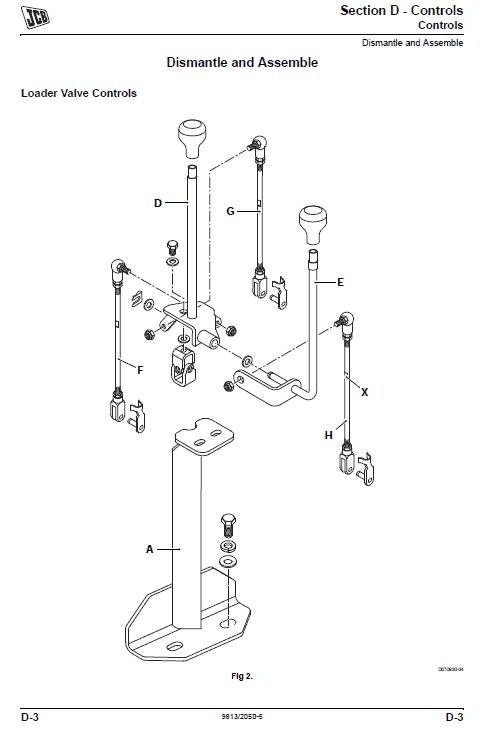 JCB 3DX, 4DX India Backhoe Loader Service Manual
