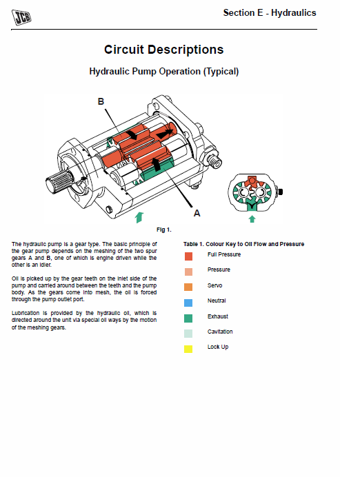 JCB 210S, 212S, 210SL Backhoe Service Manual