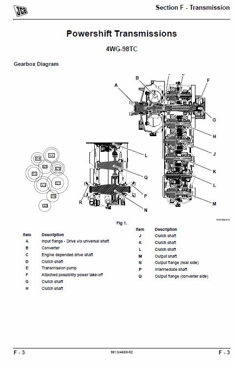 JCB 430ZX Plus Wheeled Loader Shovel Service Manual