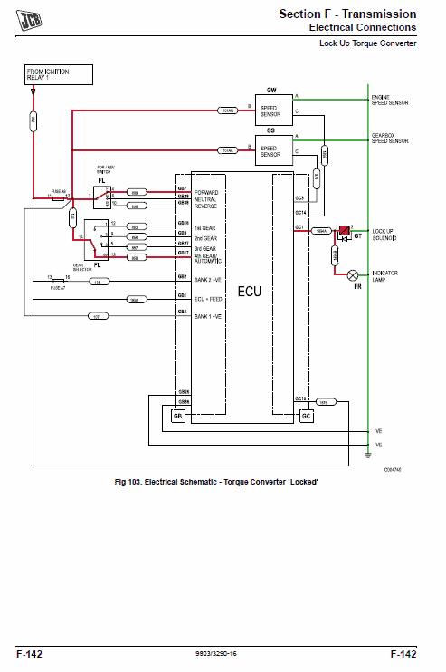 JCB 3C, 3CX, 4CX Backhoe Loader Service Manual (See Serial)