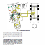 JCB 3CX, 4CX, 5CX Backhoe Loader Service Manual
