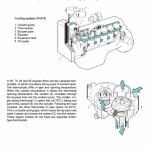 Agco Sisu Power 33, 44, 49, 66, 74, 84,98 (4th Generation) Engine Manual