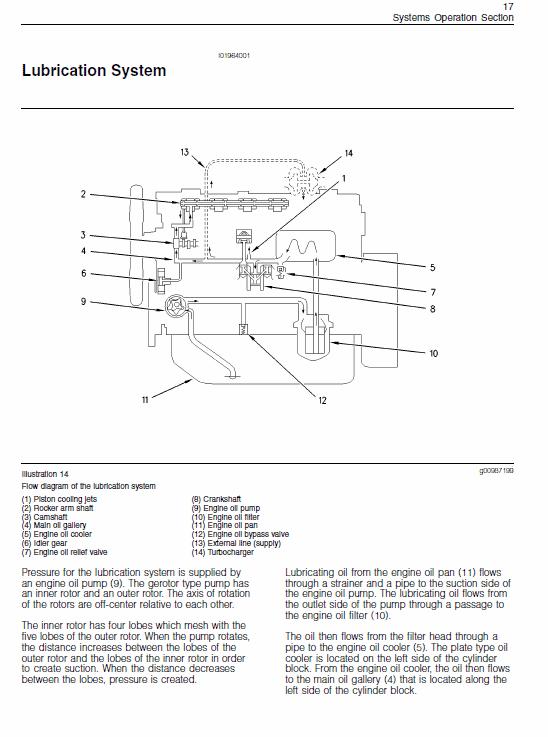 Perkins Engines 800 Series Workshop Repair Service Manual