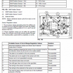 Massey Ferguson 1547, 1552 Tractor Service Workshop Manual