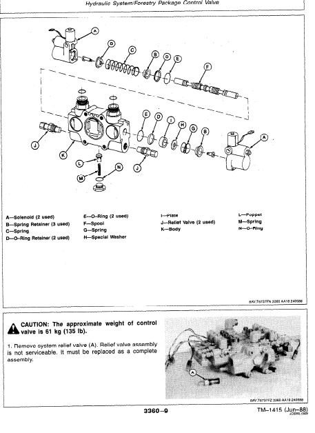 John Deere 493d Feller Buncher Service Manual Tm-1415