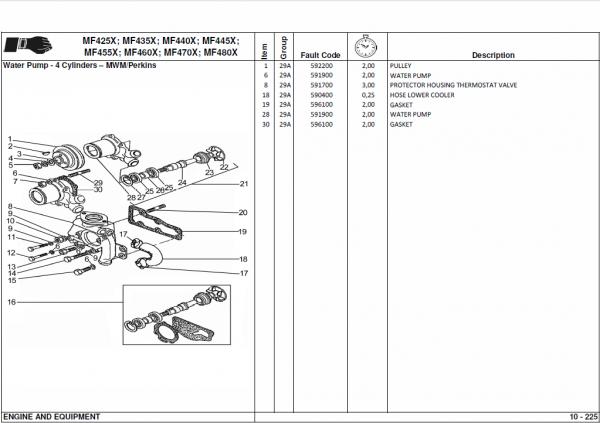 Massey Ferguson 460x, 470x, 480x Tractor Service Manual