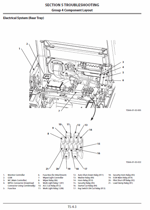 Hitachi Zx130-5a Excavator Service Manual