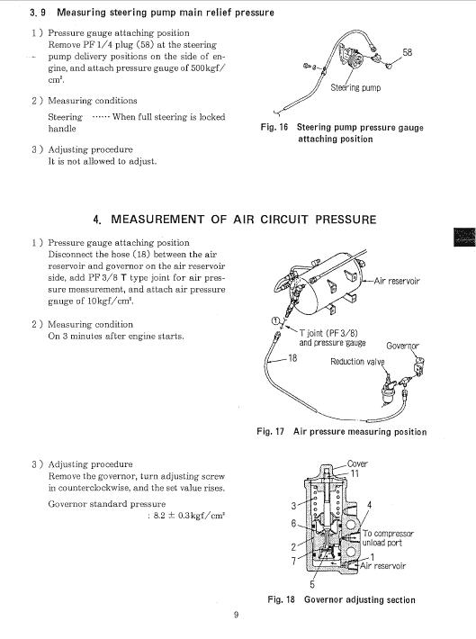 Kobelco Sk100w-2 Excavator Service Manual