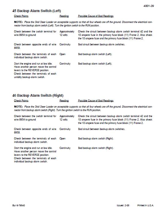 Case 410 And 420 Skidsteer Loader Service Manual