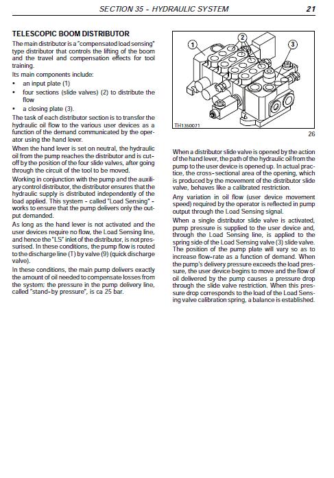 Case Tx130, Tx140 And Tx170 Telescopic Handler Service Manual