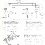 Cub Cadet 70 And 100 Tractor Service Manual
