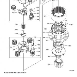 Doosan Dx180lc-3 Excavator Service Manual