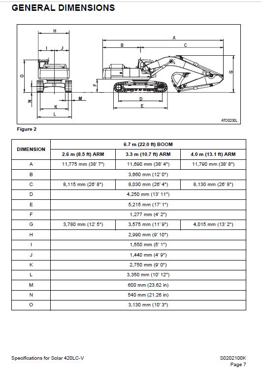 Daewoo Solar S420lc-v Excavator Service Manual