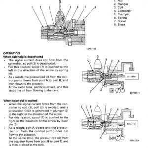 Komatsu Pc128uu-1 And Pc128us-1 Excavator Service Manual