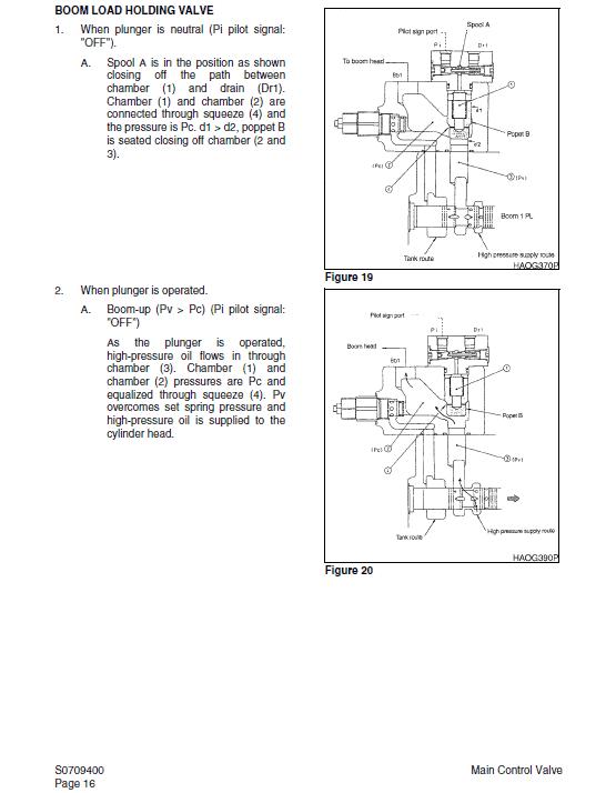 Daewoo Solar S225ll Excavator Service Manual