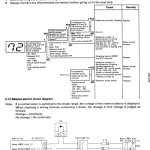 Komatsu Pc128uu-1 And Pc128us-1 Excavator Service Manual