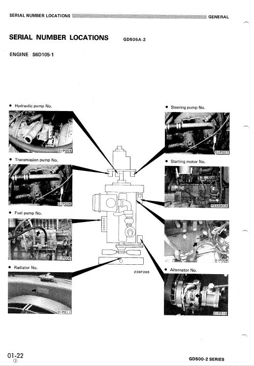 Komatsu Gd500r-2, Gd505r-2, Gd505a-2 Motor Grader Manual