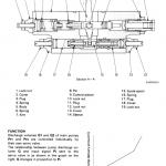 Komatsu Pc200-5, Pc200lc-5, Pc220-5, Pc220lc-5 Excavator Manual