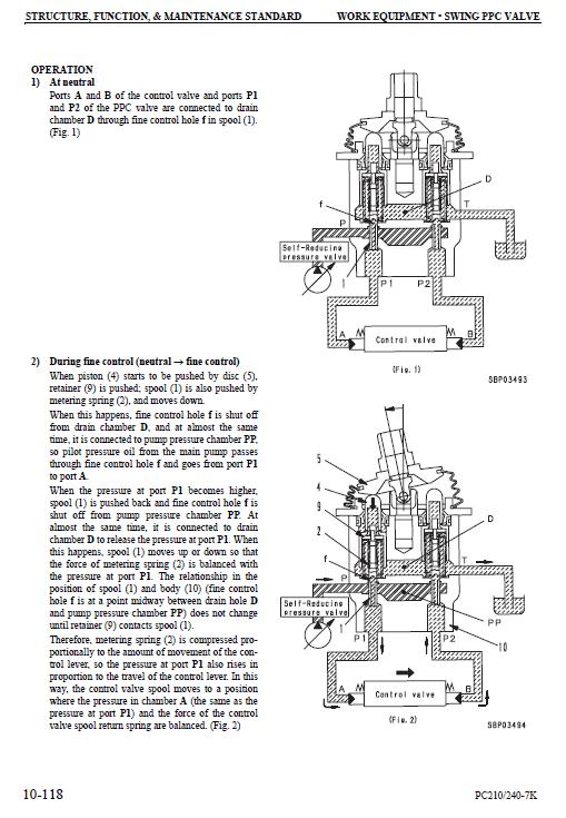 Komatsu Pc210-7k, Pc210lc-7k, Pc240lc-7k, Pc240nlc-7k Excavator Manual