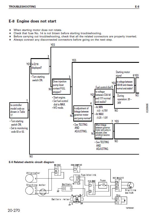 Komatsu Pc750se-6k Excavator Service Manual