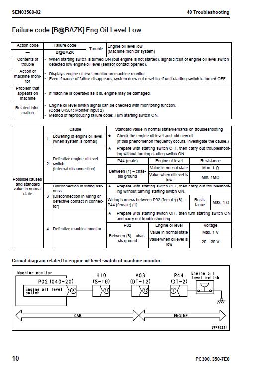 Komatsu Pc300-7e0, Pc300lc-7eo, Pc350-7e0, Pc350lc-7e0 Excavator Manual