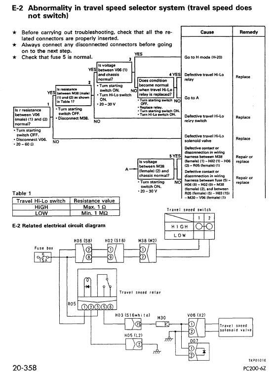 Komatsu Pc200lc-6 Excavator Service Manual