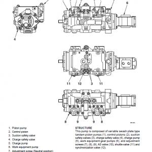 Komatsu Ck20-1 Skid-steer Loader Service Manual