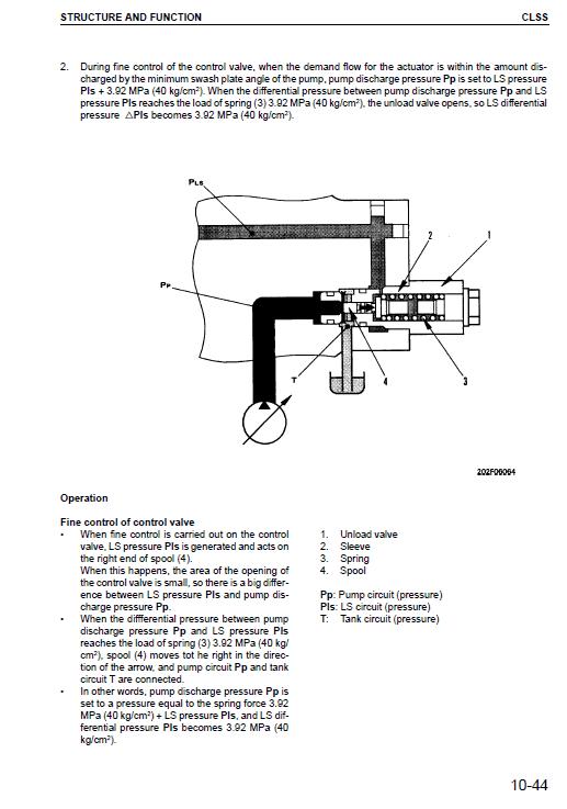 Komatsu Pw170es-6k Excavator Service Manual