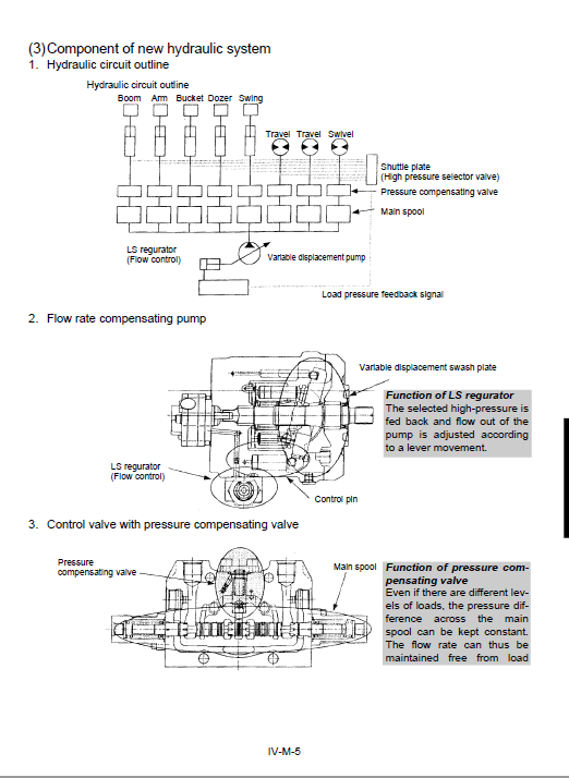 Kubota Kx121-3, Kx161-3 Excavator Workshop Service Manual