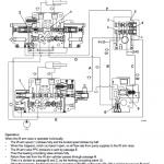 Komatsu Ck35-1 Skid-steer Loader Service Manual
