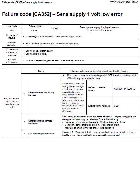 Komatsu Pw140-7 Excavator Service Manual