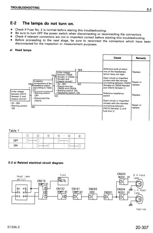 Komatsu D155a-2 Dozer Service Manual