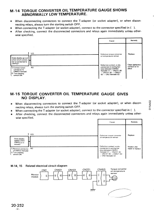Komatsu D135a-2 Dozer Service Manual