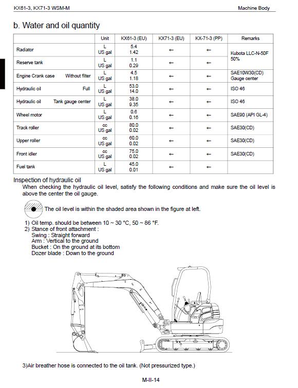 Kubota Kx61-3, Kx71-3 Excavator Workshop Service Manual