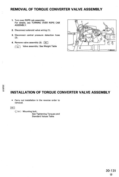 Komatsu D375a-2 Dozer Service Manual