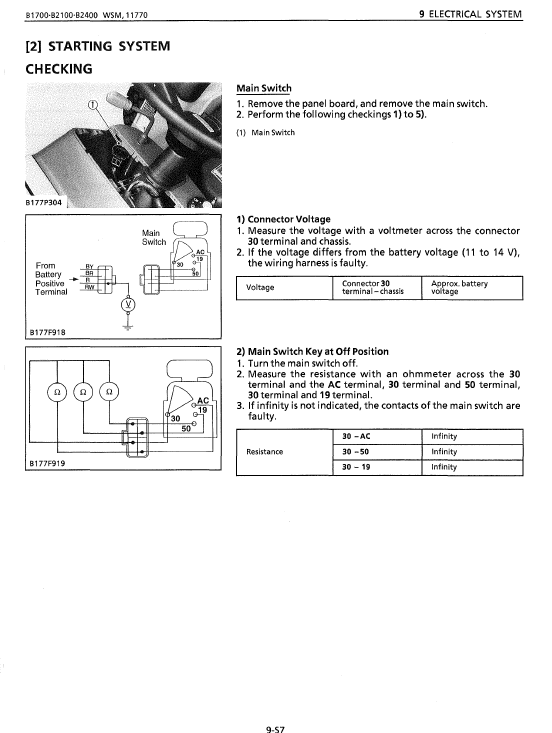 Kubota B1700, B2100, B2400 Tractor Workshop Service Manual