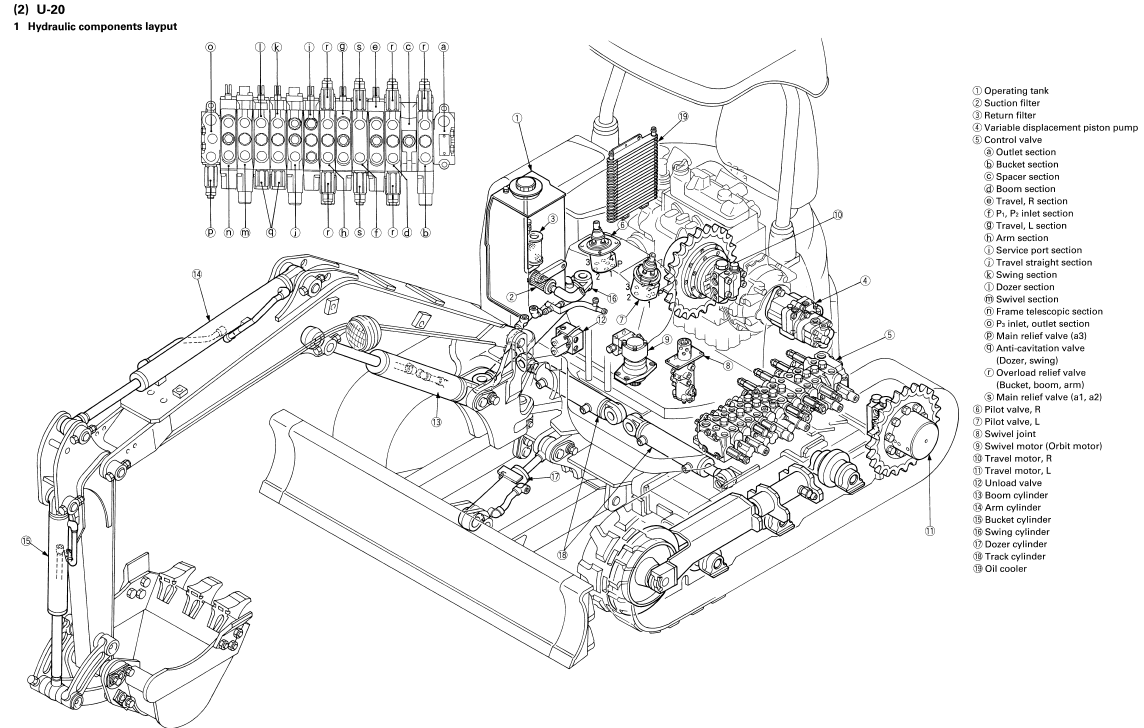 U20 detailed structure of the excavator