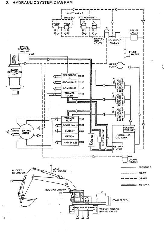 Kobelco K916 And K916lc Excavator Service Manual