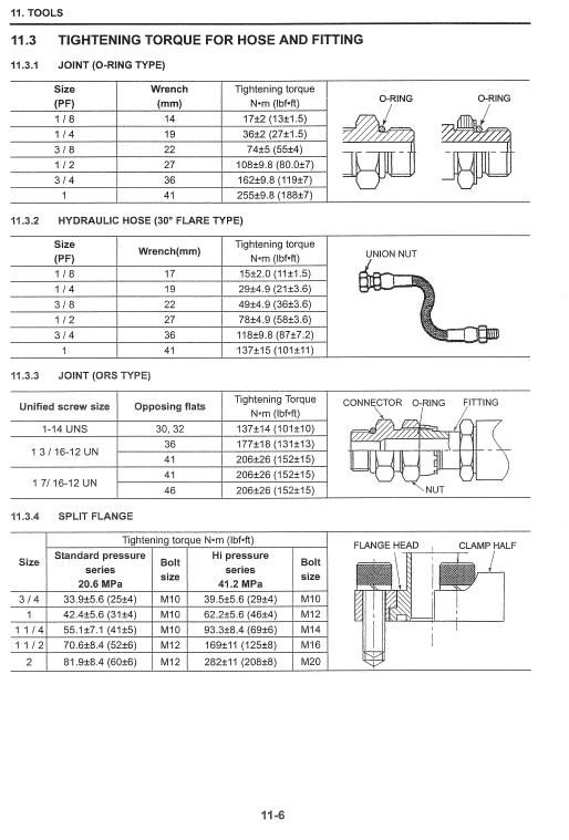 Kobelco Sk200-8, Sk210lc-8 Excavator Service Manual